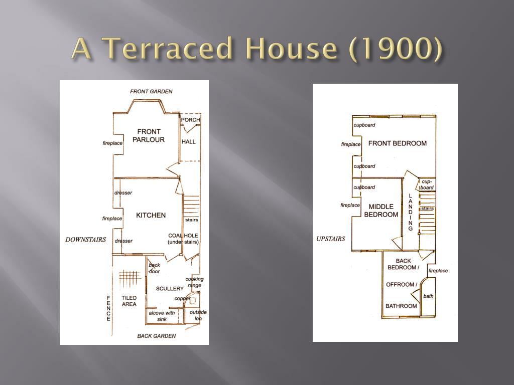 A Terraced House (1900)