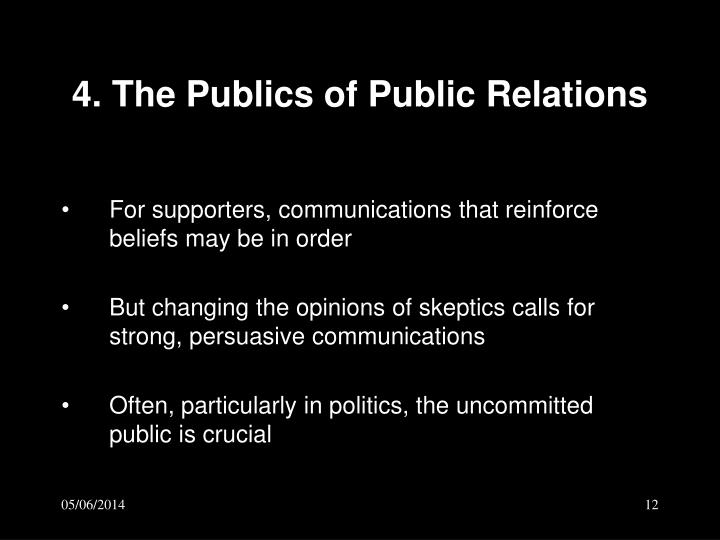 4. The Publics of Public Relations