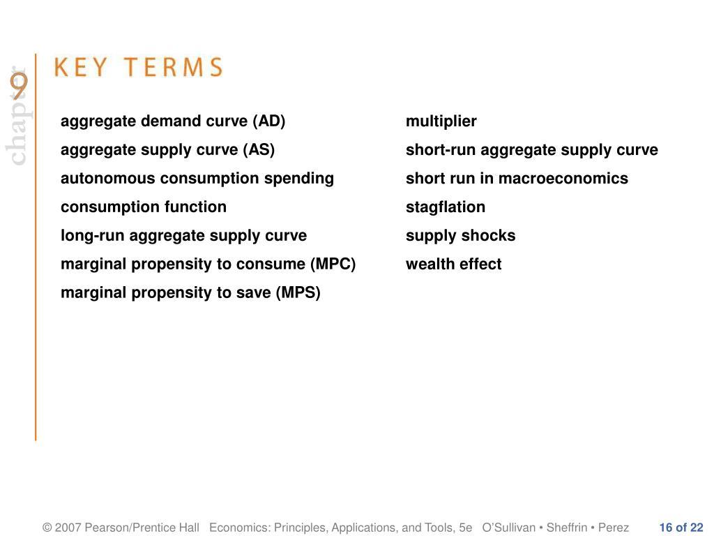 aggregate demand curve (AD)