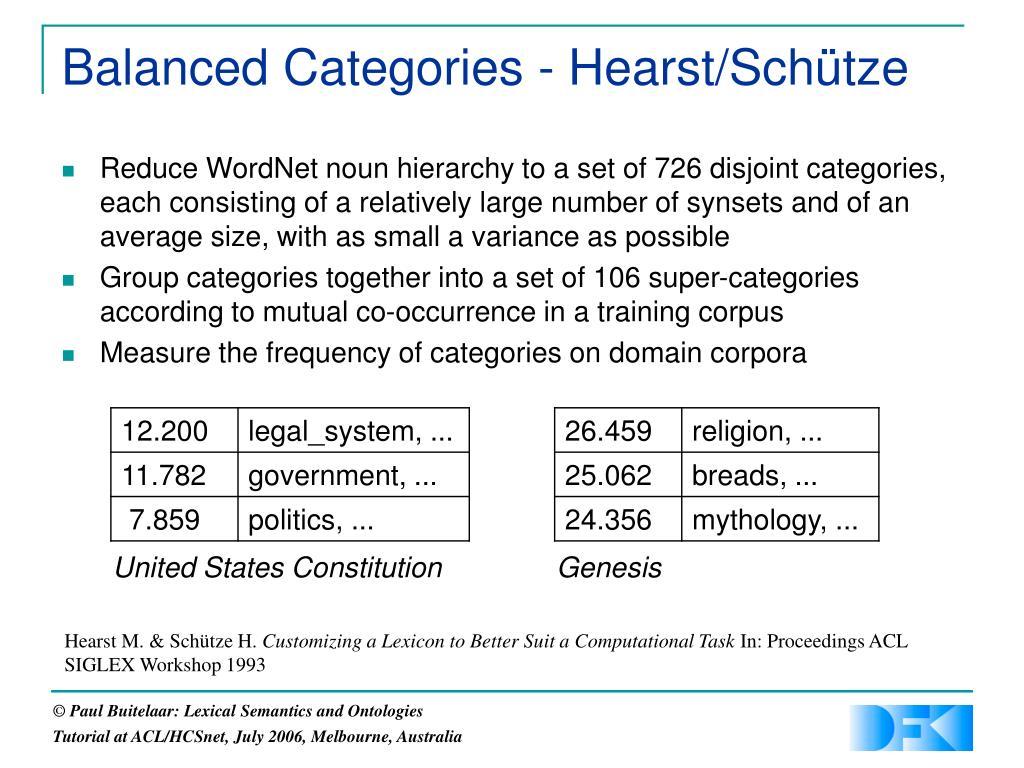 Balanced Categories - Hearst/Schütze