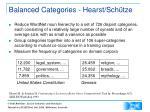 balanced categories hearst sch tze
