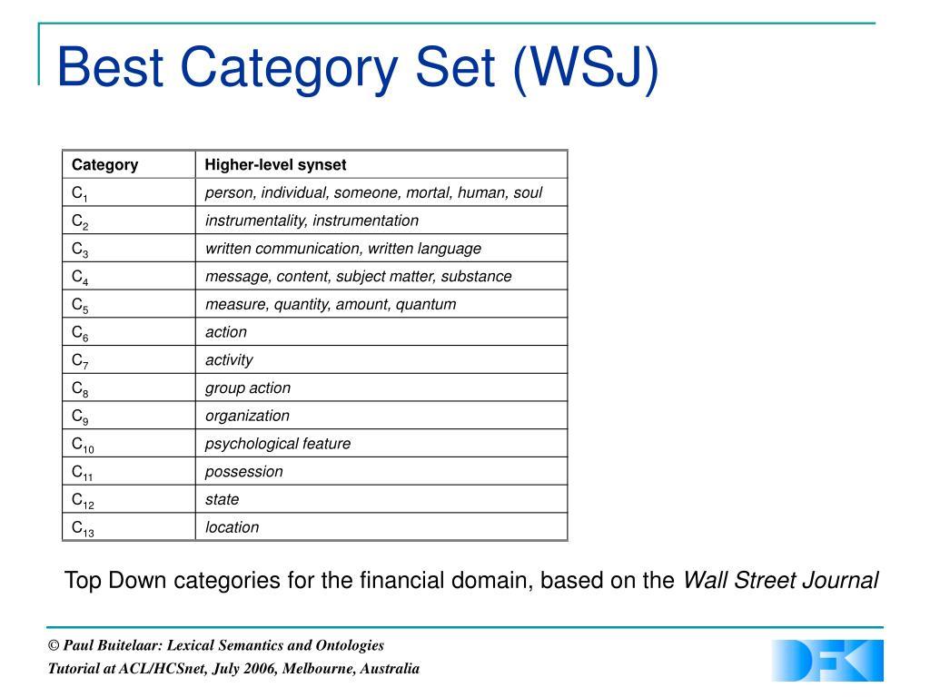 Best Category Set (WSJ)