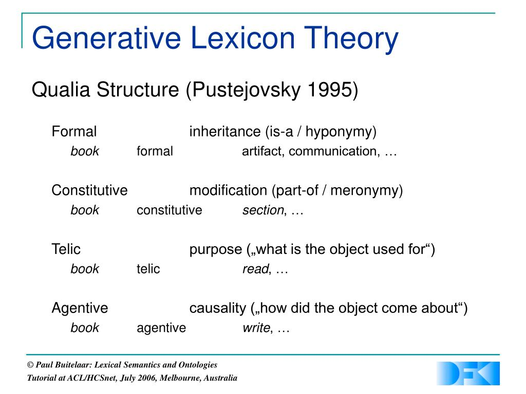 Generative Lexicon Theory