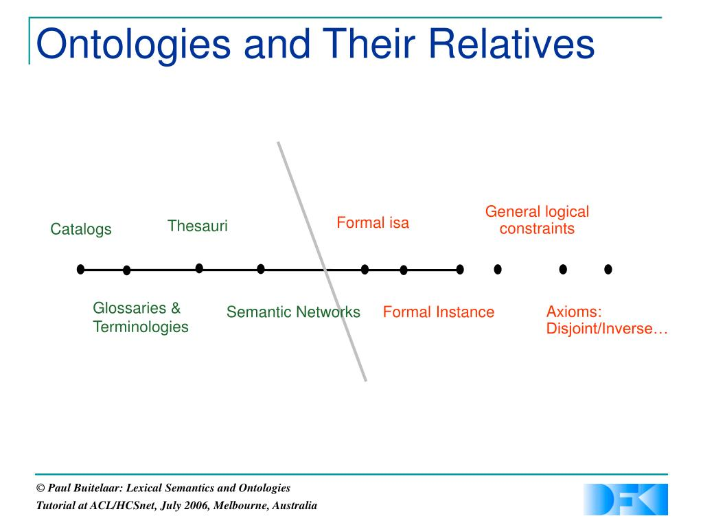 Ontologies and Their Relatives