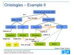 ontologies example ii