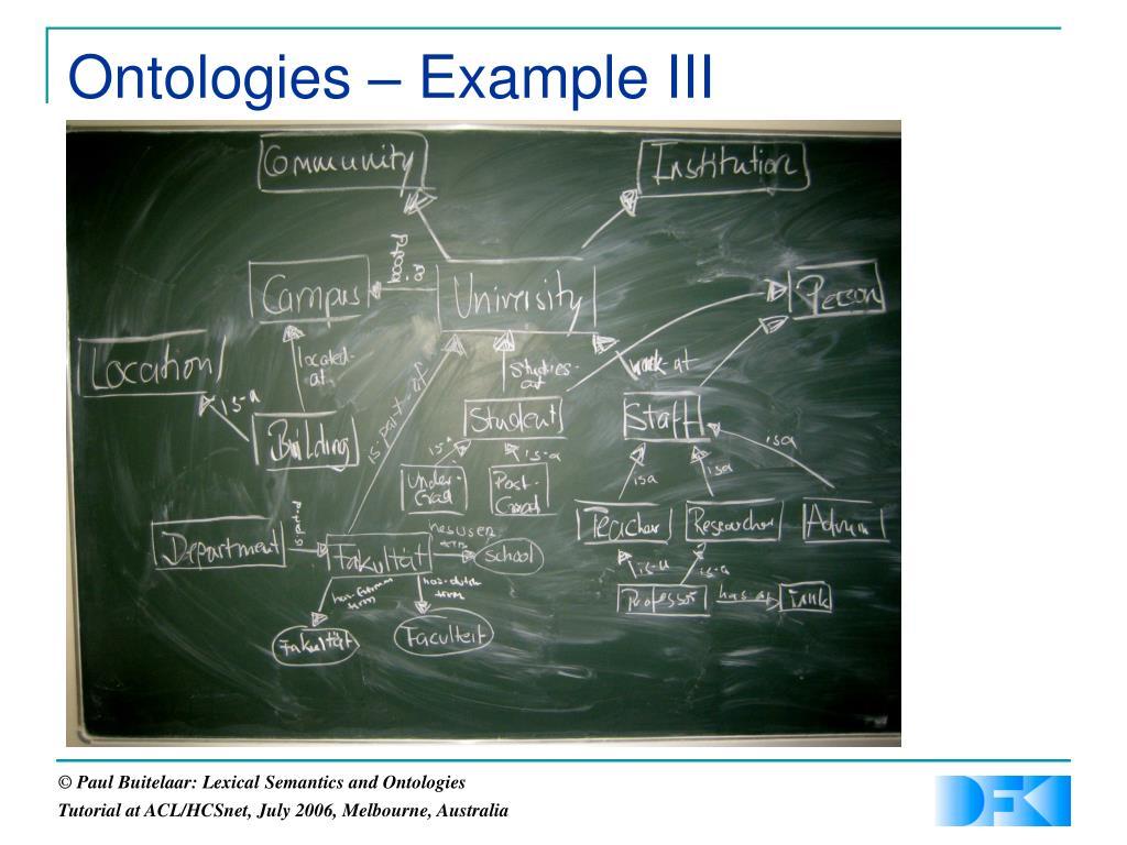 Ontologies – Example III