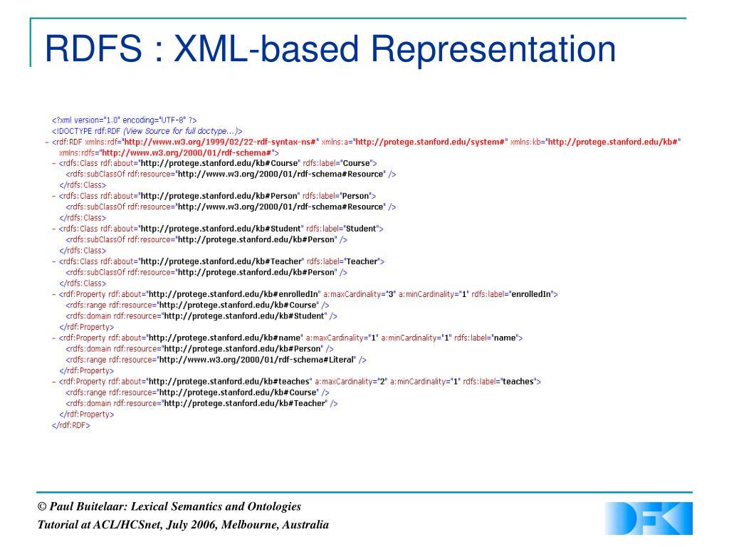 RDFS : XML-based Representation