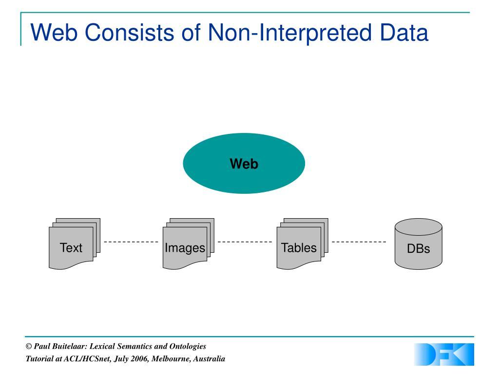 Web Consists of Non-Interpreted Data