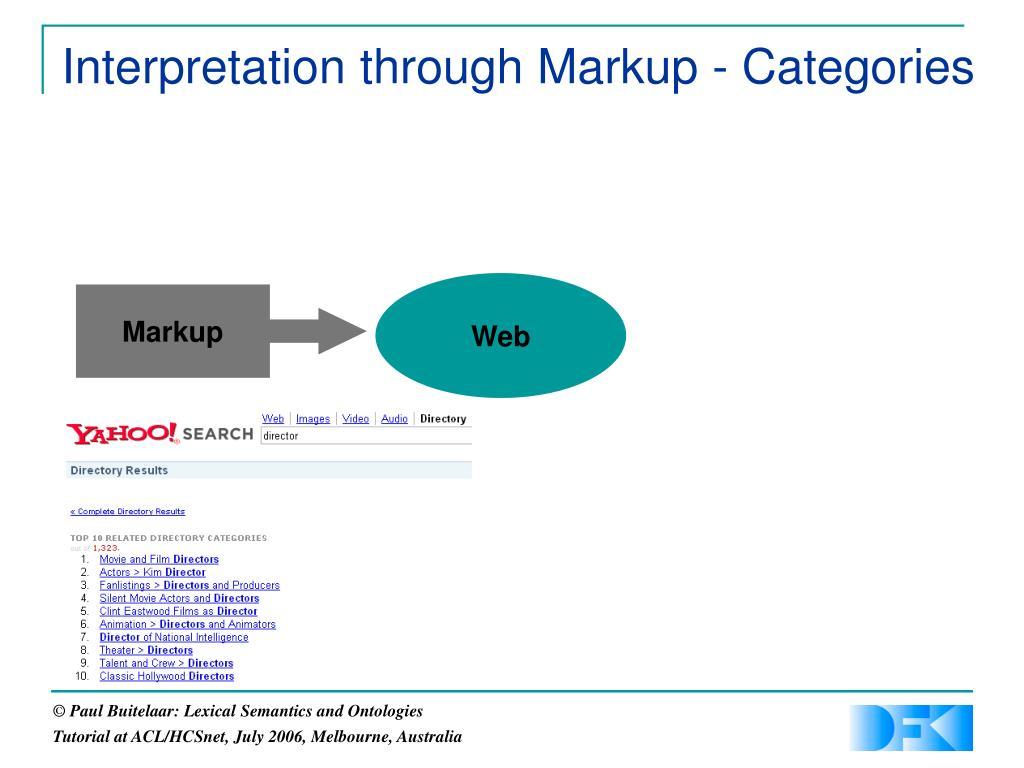 Interpretation through Markup - Categories
