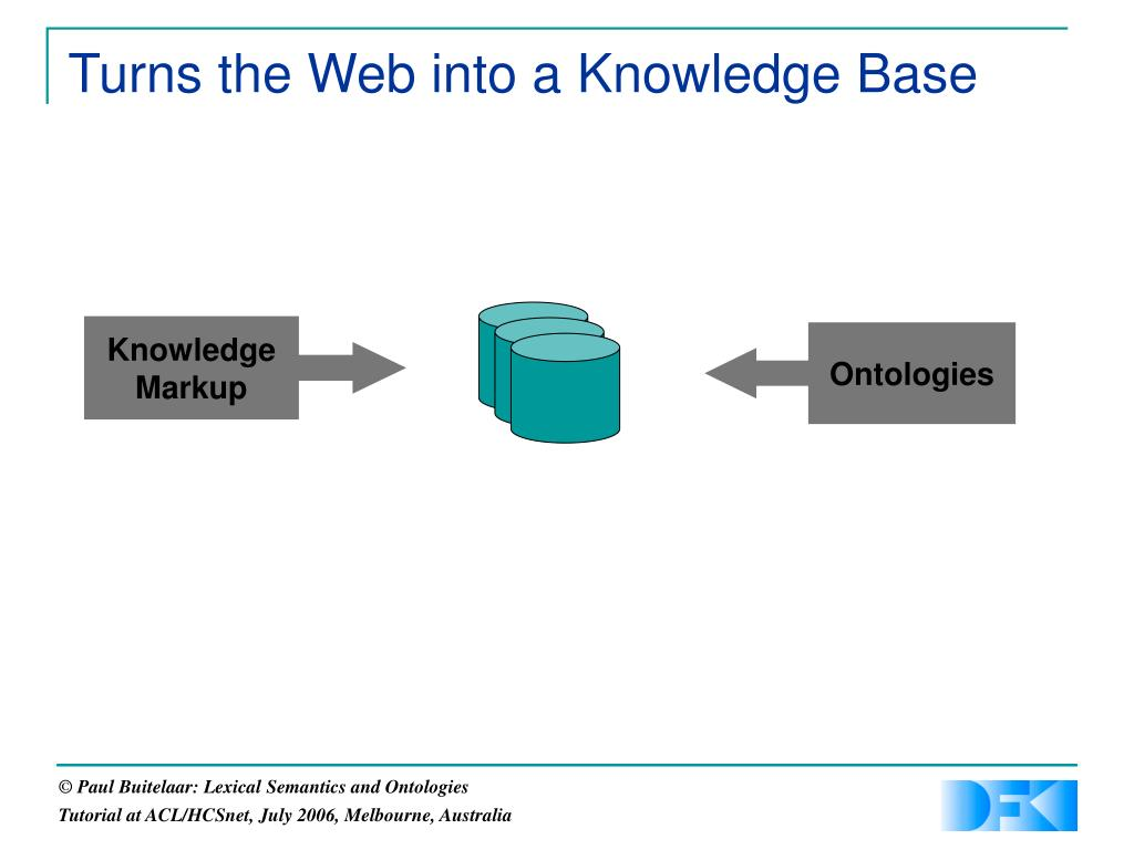 Turns the Web into a Knowledge Base