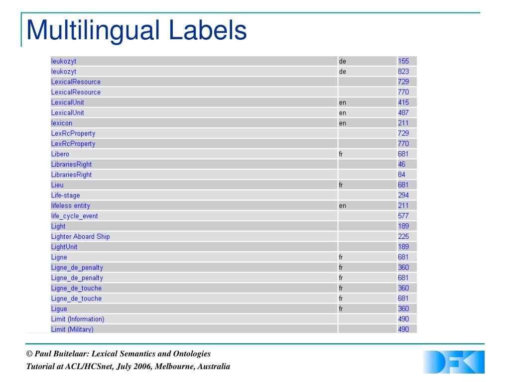 Multilingual Labels