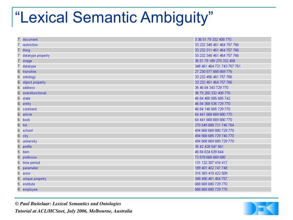 """Lexical Semantic Ambiguity"""