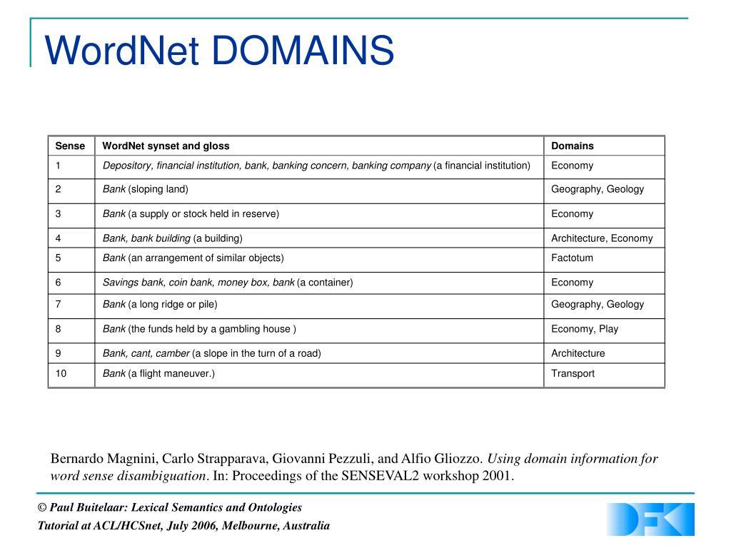 WordNet DOMAINS