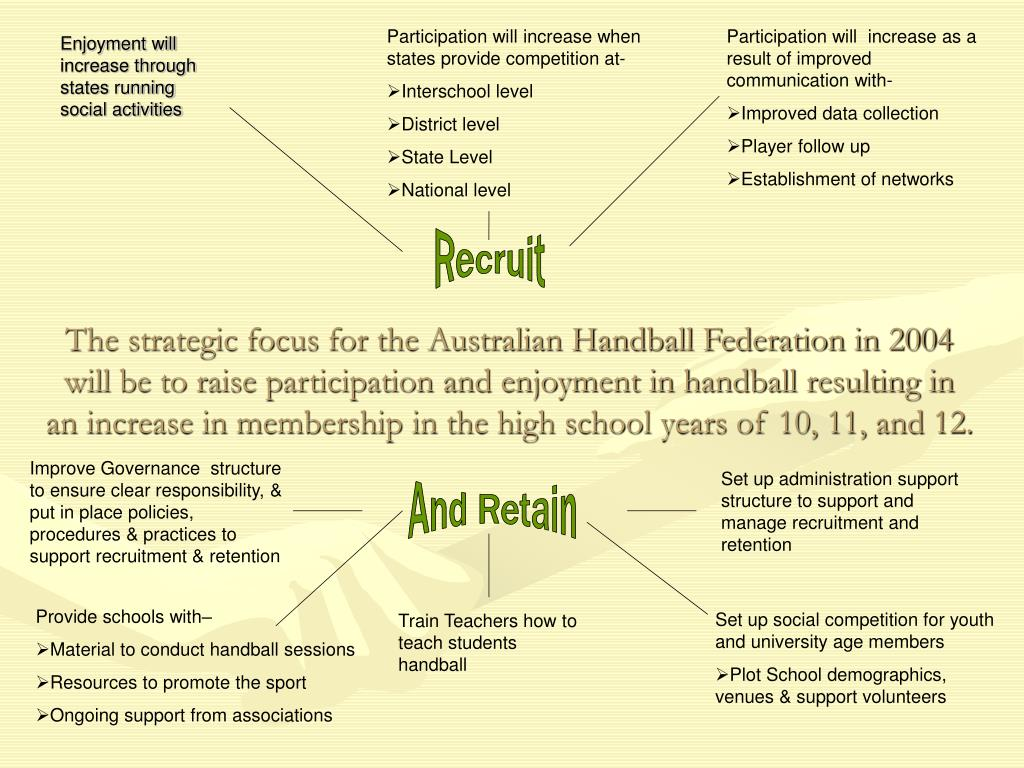 Participation will increase when states provide competition at-
