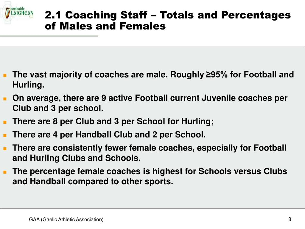 2.1 Coaching Staff – Totals and Percentages of Males and Females