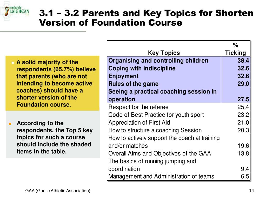 3.1 – 3.2 Parents and Key Topics for Shorten Version of Foundation Course