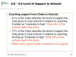 5 8 5 9 level of support to schools