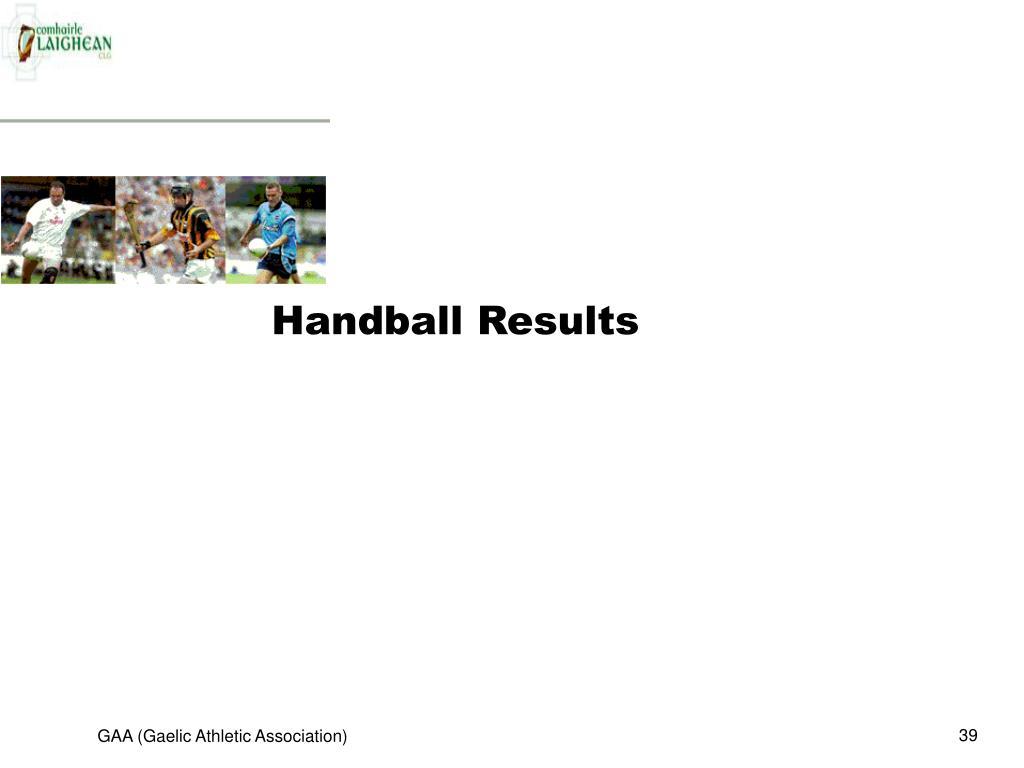 Handball Results
