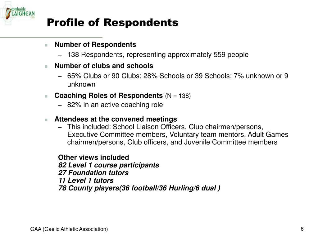 Profile of Respondents