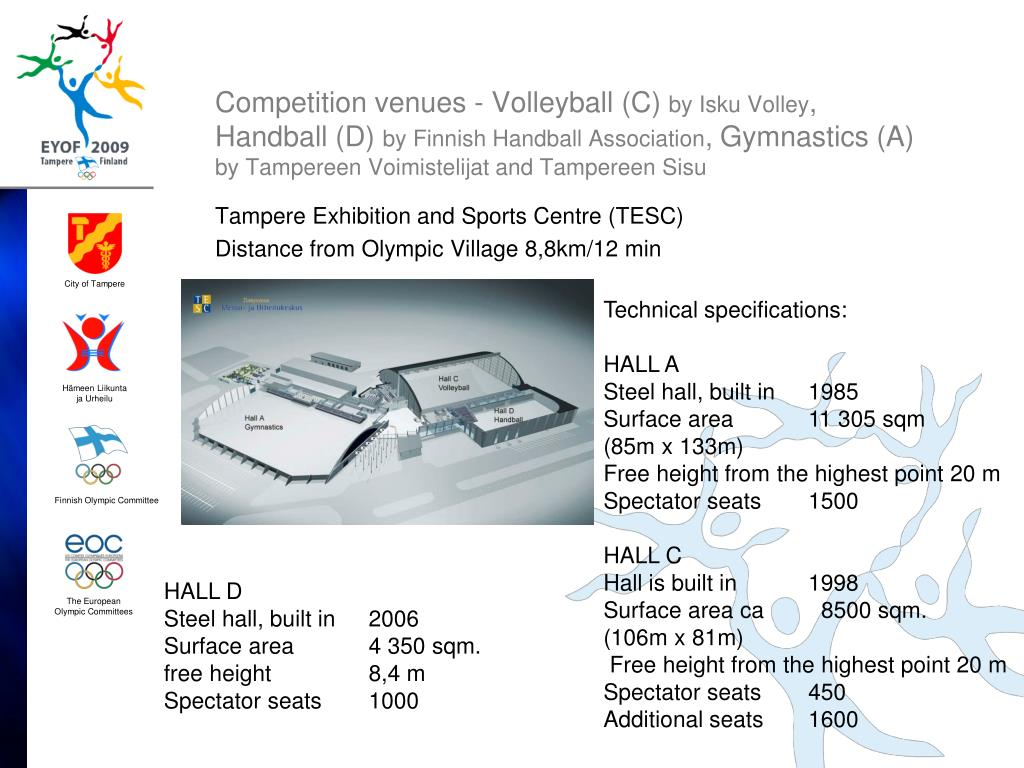 Competition venues - Volleyball (C)