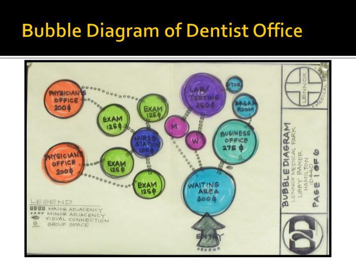 Ppt Schematic Design Powerpoint Presentation Id 1039767