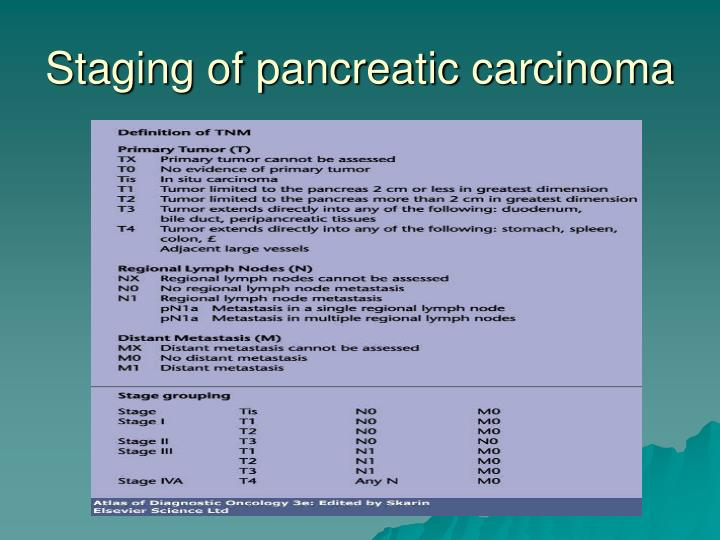 Staging of pancreatic carcinoma