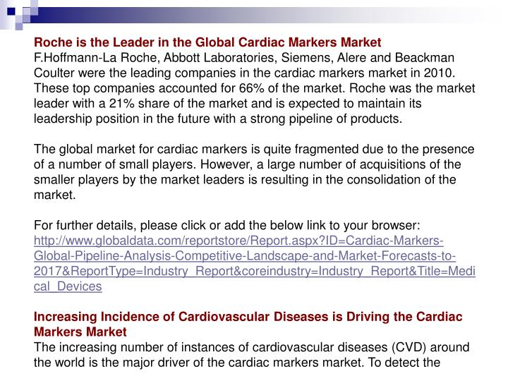 Roche is the Leader in the Global Cardiac Markers Market