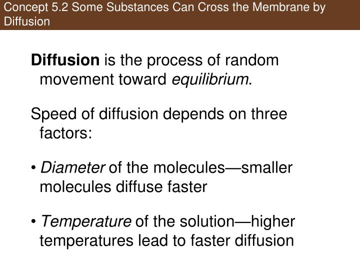 Concept 5.2 Some Substances Can Cross the Membrane by Diffusion