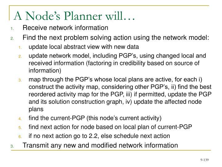 A Node's Planner will…
