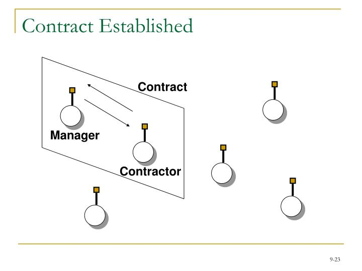 Contract Established