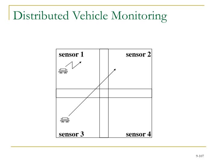 Distributed Vehicle Monitoring
