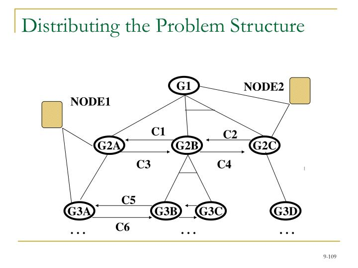 Distributing the Problem Structure