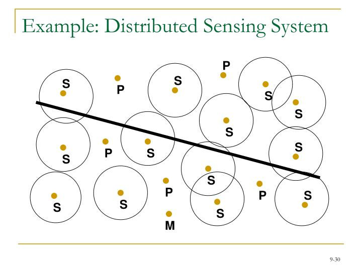 Example: Distributed Sensing System
