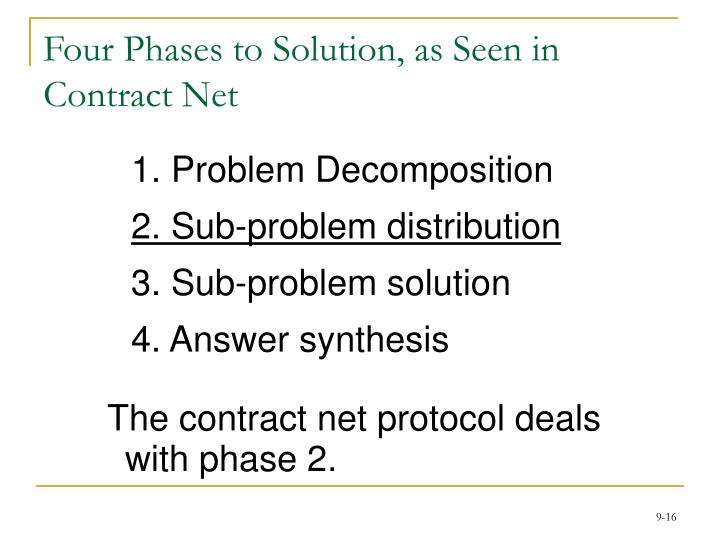Four Phases to Solution, as Seen in Contract Net