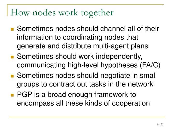 How nodes work together