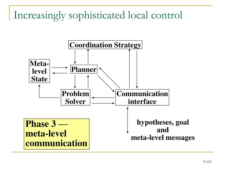 Increasingly sophisticated local control