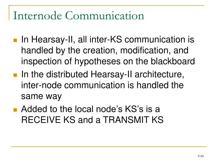 Internode Communication
