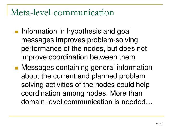 Meta-level communication