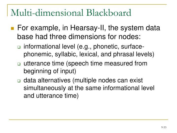 Multi-dimensional Blackboard