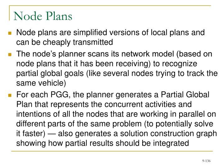 Node Plans