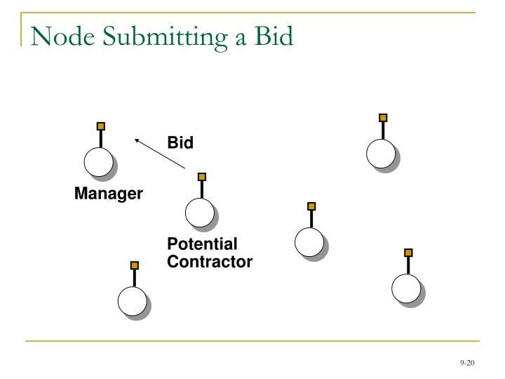 Node Submitting a Bid