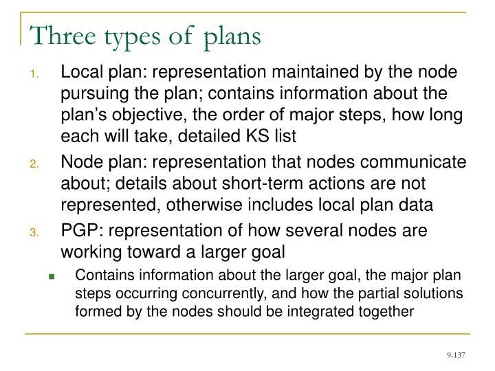 Three types of plans