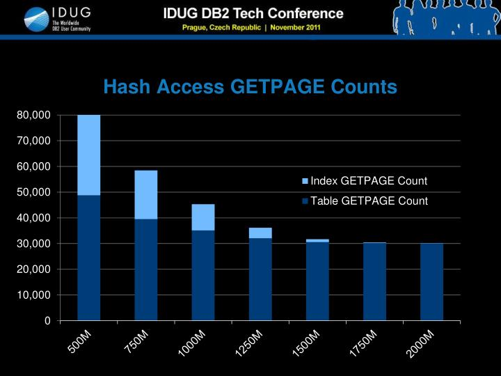 Hash Access GETPAGE Counts