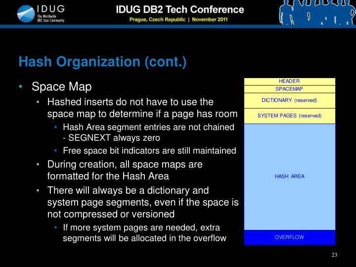 Hash Organization (cont.)
