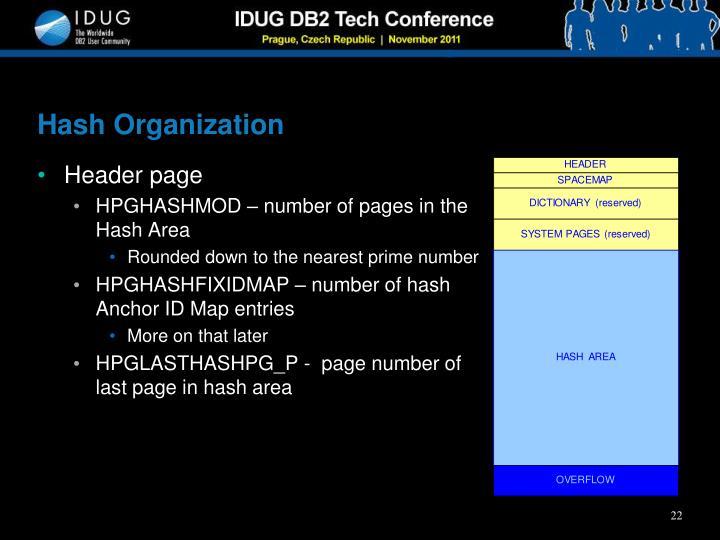 Hash Organization