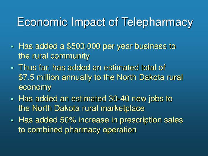 Economic Impact of Telepharmacy