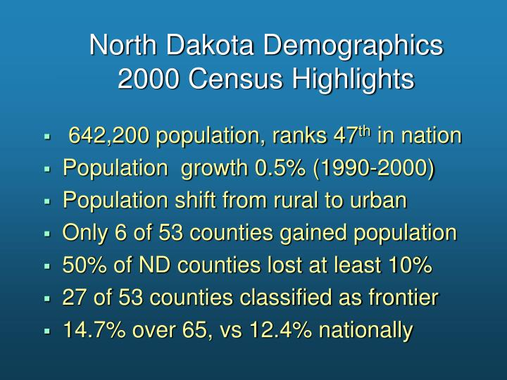 North dakota demographics 2000 census highlights