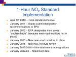 1 hour no 2 standard implementation