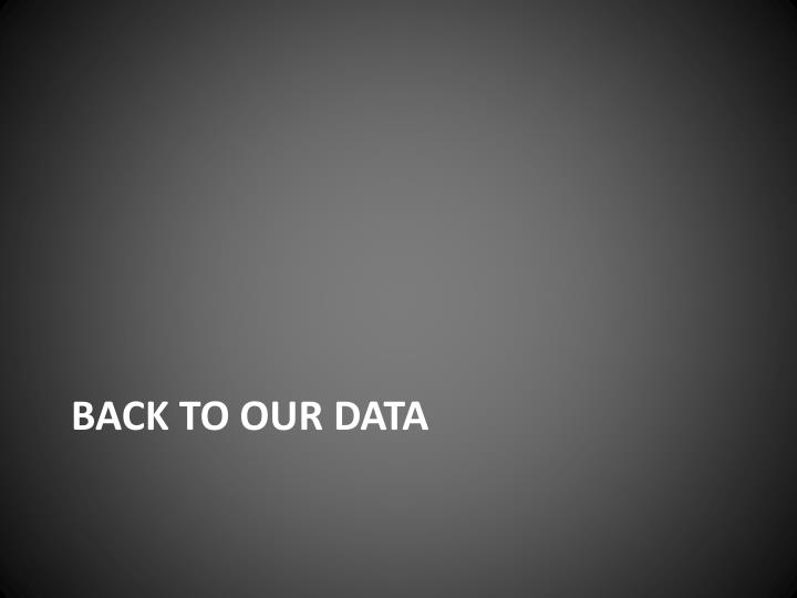 Back to our data