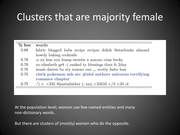 Clusters that are majority female